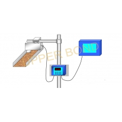 Moisture Content Measurement